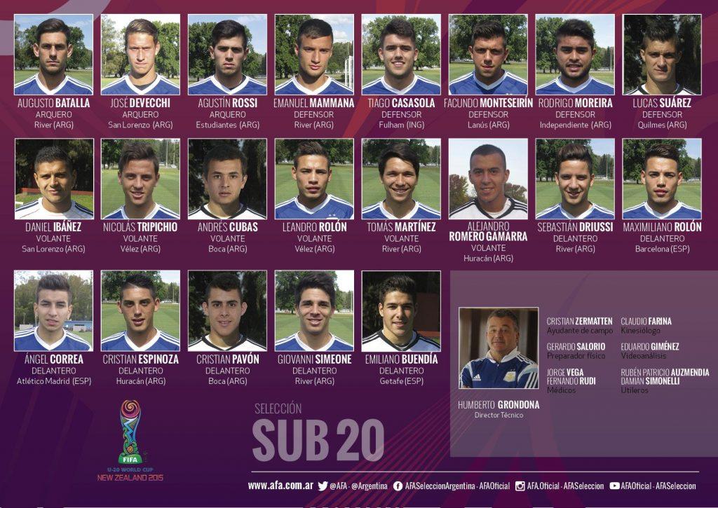 La lista de jugadores convocados por Humberto Grondona.