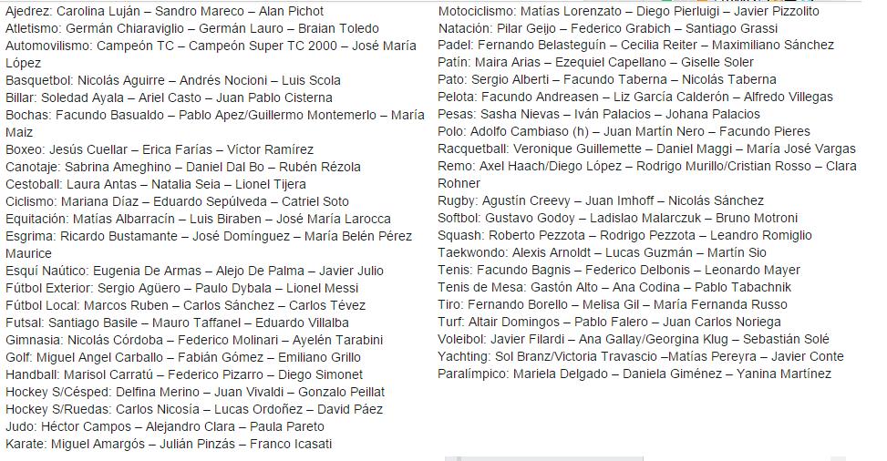 Los ternados para los Premios Olimpia 2015.